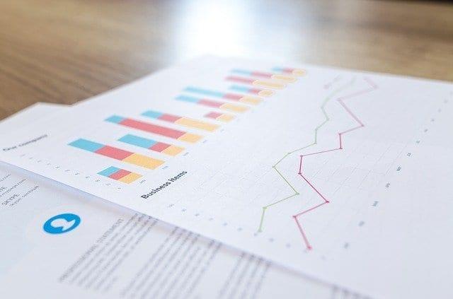Finanzen Analyse Graphik Kalkulation
